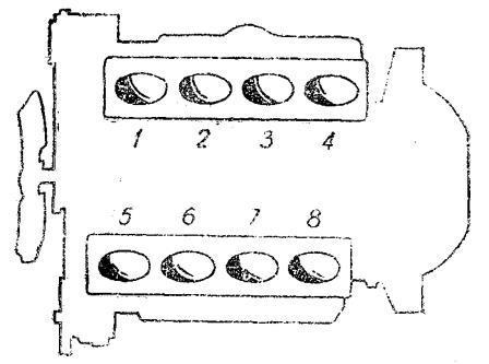 ЗМЗ-511 (ГАЗ-3307, ГАЗ-66)
