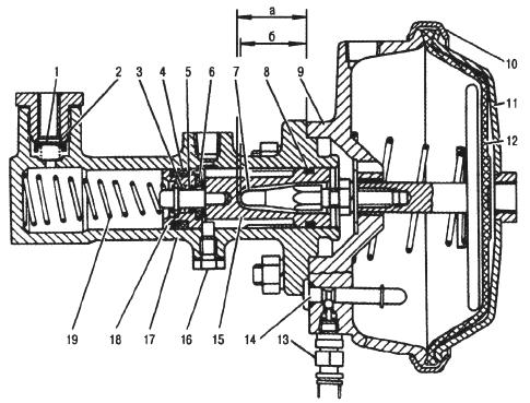 Схема тормозов газ-4301