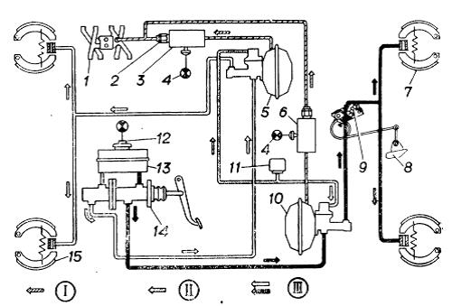Тормоза газ 3302 схема